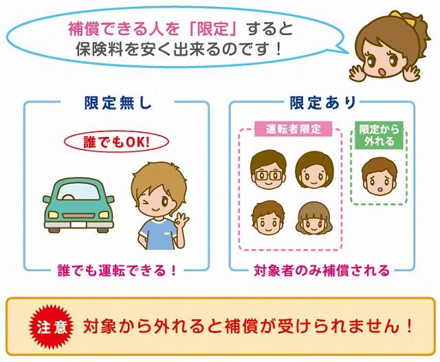 自動車 保険 30 歳 以上 損保 ジャパン 年齢条件がポイント