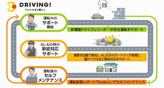 自動車 保険 30 歳 以上 損保 ジャパン 自動車保険の特徴とは?2