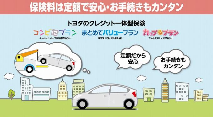 自動車 保険 カップル プラン どのような保険なのか?