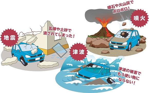 自動車 保険 自然 災害 東京 海上 地震・津波・噴火等