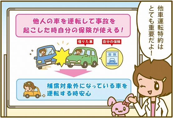 損保 ジャパン 自動車 保険 他人 名義 事故について補償されるか