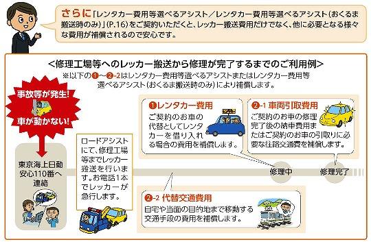 東京 海上 日動 自動車 保険 自動 ブレーキ 対象の自動車保険について