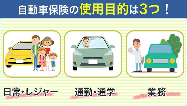 自動車 保険 使用 目的 嘘 業務使用とは