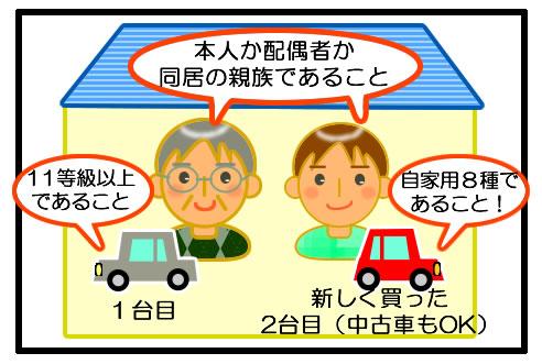 自動車 保険 2台目 子供 条件は?