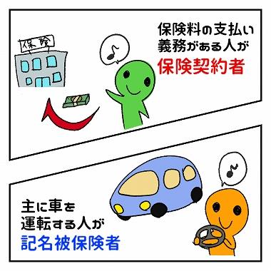 自動車 保険 主に運転する人 変更 違い