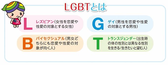 LGBT 生命保険 加入 加入しづらいのか