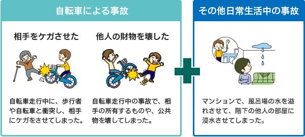 子供 自転車 車に傷 自転車保険とは何か