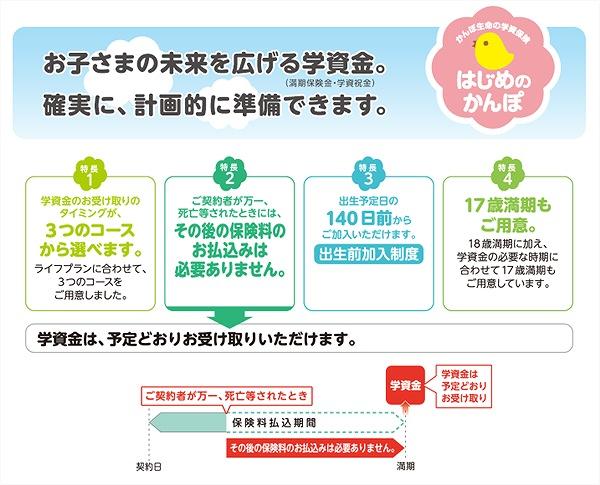学資保険 安い 人気 JPかんぽ生命