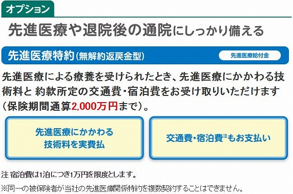 生命保険 自費診療 三井住友海上あいおい生命